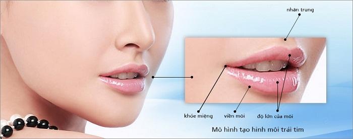 3 Nguyên tắc không thể bỏ qua khi phẫu thuật tạo môi