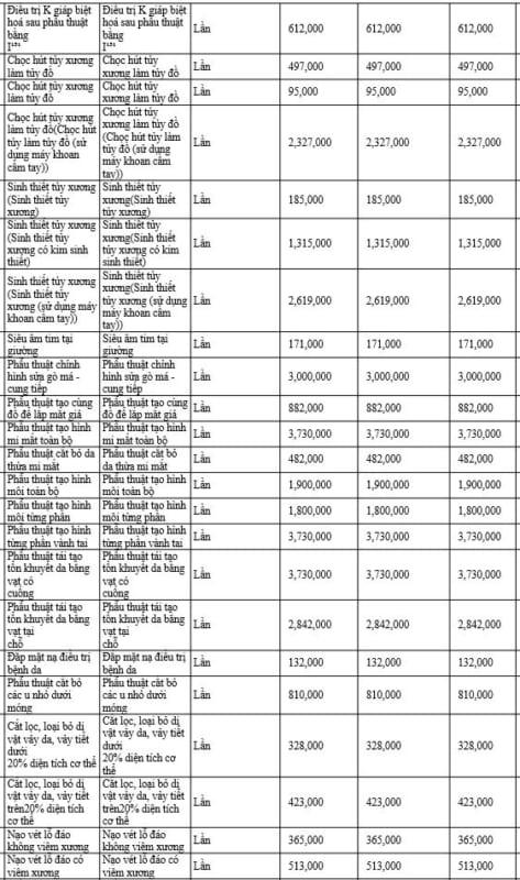 bảng giá dịch vụ bệnh viện việt tiệp hải phòng